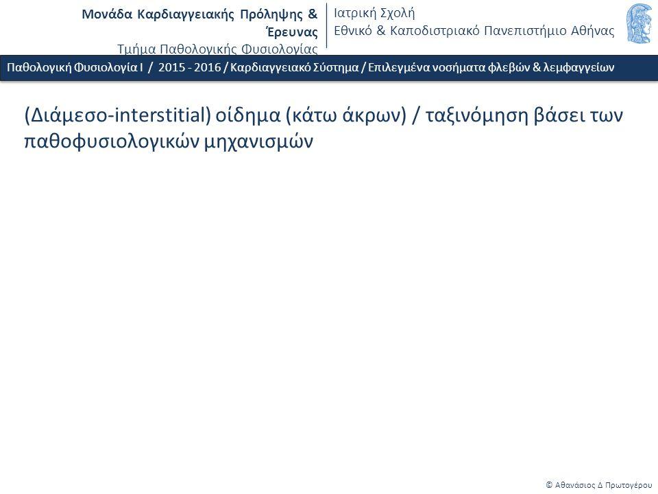 Μονάδα Καρδιαγγειακής Πρόληψης & Έρευνας Τμήμα Παθολογικής Φυσιολογίας Ιατρική Σχολή Εθνικό & Καποδιστριακό Πανεπιστήμιο Αθήνας © Αθανάσιος Δ Πρωτογέρου (Διάμεσο-interstitial) οίδημα (κάτω άκρων) / ταξινόμηση βάσει των παθοφυσιολογικών μηχανισμών Παθολογική Φυσιολογία Ι / 2015 - 2016 / Καρδιαγγειακό Σύστημα / Επιλεγμένα νοσήματα φλεβών & λεμφαγγείων