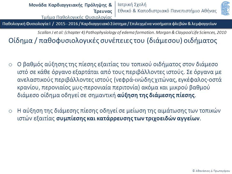 Μονάδα Καρδιαγγειακής Πρόληψης & Έρευνας Τμήμα Παθολογικής Φυσιολογίας Ιατρική Σχολή Εθνικό & Καποδιστριακό Πανεπιστήμιο Αθήνας © Αθανάσιος Δ Πρωτογέρου Οίδημα / παθοφυσιολογικές συνέπειες του (διάμεσου) οιδήματος o Ο βαθμός αύξησης της πίεσης εξαιτίας του τοπικού οιδήματος στον διάμεσο ιστό σε κάθε όργανο εξαρτάται από τους περιβάλλοντες ιστούς.