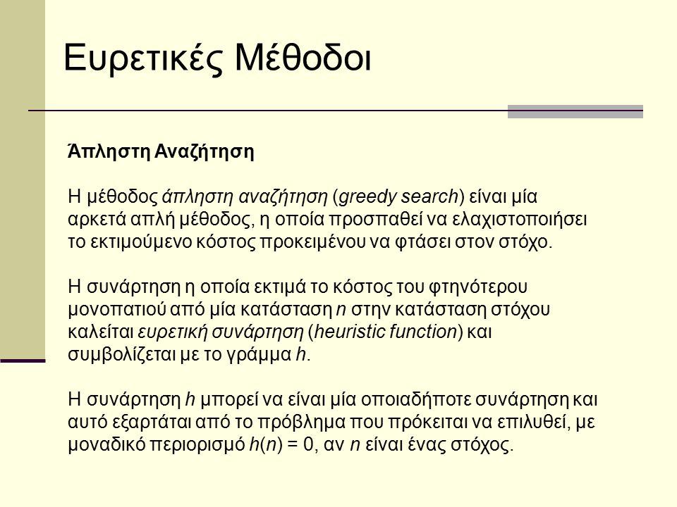 Άπληστη Αναζήτηση Η μέθοδος άπληστη αναζήτηση (greedy search) είναι μία αρκετά απλή μέθοδος, η οποία προσπαθεί να ελαχιστοποιήσει το εκτιμούμενο κόστο