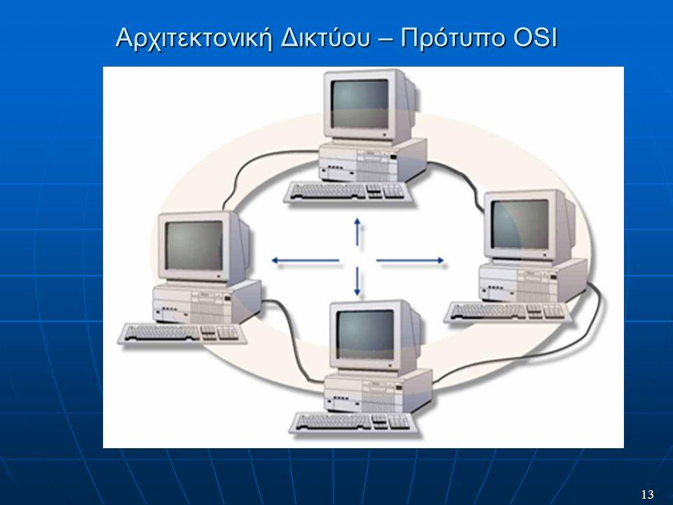 13 Αρχιτεκτονική Δικτύου – Πρότυπο OSI
