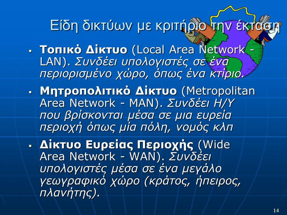 14 Είδη δικτύων με κριτήριο την έκταση  Τοπικό Δίκτυο (Local Area Network - LAN). Συνδέει υπολογιστές σε ένα περιορισμένο χώρο, όπως ένα κτίριο.  Μη