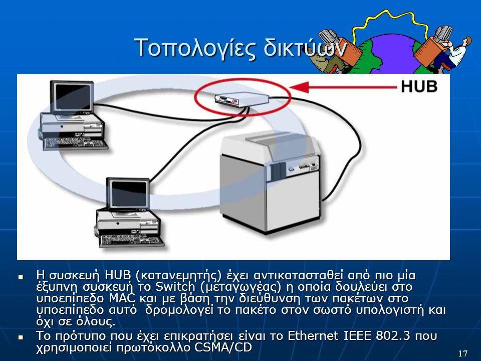 17 Τοπολογίες δικτύων Η συσκευή HUB (κατανεμητής) έχει αντικατασταθεί από πιο μία έξυπνη συσκευή το Switch (μεταγωγέας) η οποία δουλεύει στο υποεπίπεδ