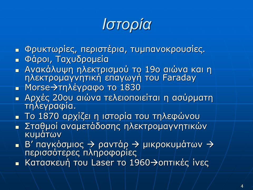 4 Ιστορία Φρυκτωρίες, περιστέρια, τυμπανοκρουσίες. Φρυκτωρίες, περιστέρια, τυμπανοκρουσίες. Φάροι, Ταχυδρομεία Φάροι, Ταχυδρομεία Ανακάλυψη ηλεκτρισμο