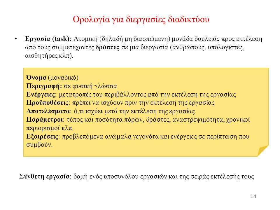 14 Ορολογία για διεργασίες διαδικτύου Εργασία (task): Ατομική (δηλαδή μη διασπώμενη) μονάδα δουλειάς προς εκτέλεση από τους συμμετέχοντες δράστες σε μια διεργασία (ανθρώπους, υπολογιστές, αισθητήρες κλπ).