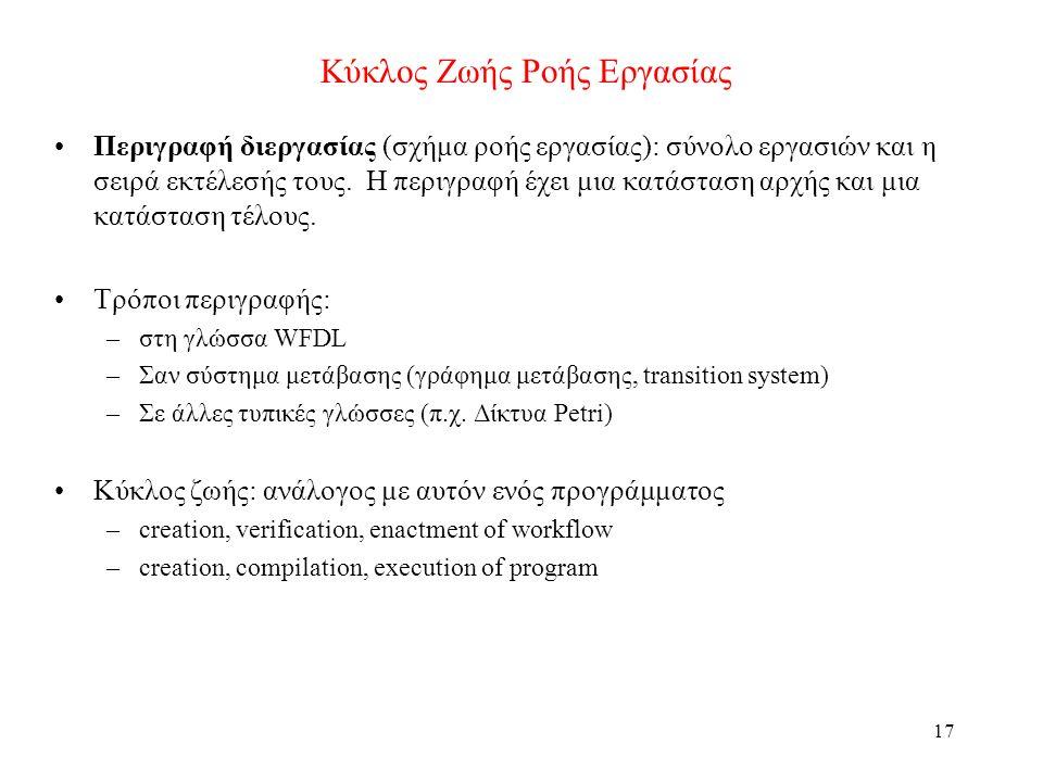17 Κύκλος Ζωής Ροής Εργασίας Περιγραφή διεργασίας (σχήμα ροής εργασίας): σύνολο εργασιών και η σειρά εκτέλεσής τους.
