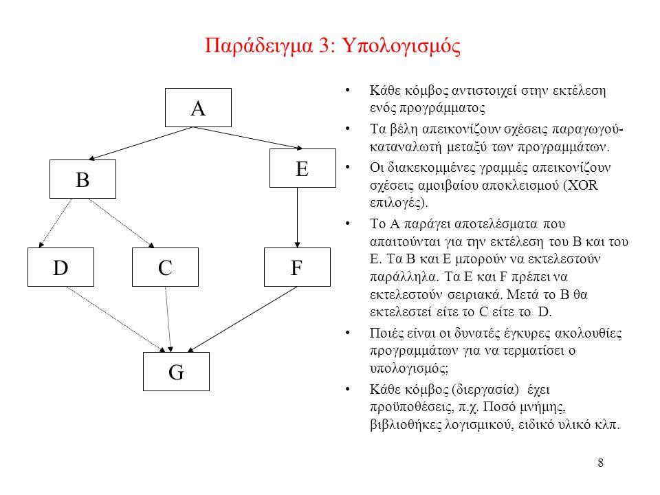 8 Παράδειγμα 3: Υπολογισμός Κάθε κόμβος αντιστοιχεί στην εκτέλεση ενός προγράμματος Τα βέλη απεικονίζουν σχέσεις παραγωγού- καταναλωτή μεταξύ των προγραμμάτων.