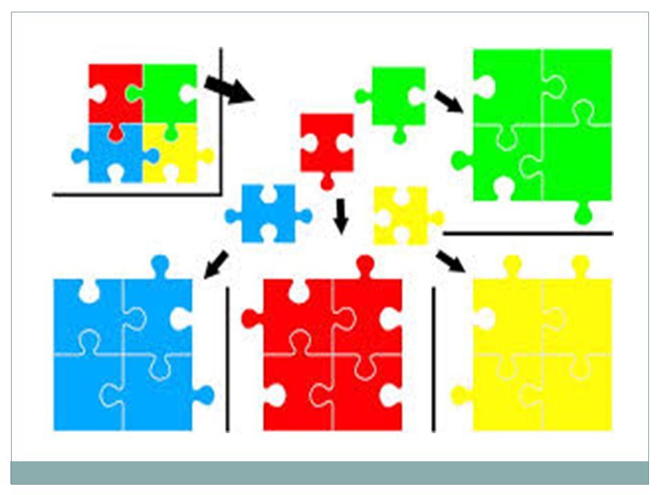 3 Δημιουργία των ομάδων των ειδικών Εξειδίκευση του κάθε μέλους της αρχικής ομάδας παραπάνω συμμετέχοντας σε μια ομάδα ειδικών που όλα τα μέλη ασχολούνται μόνο με ένα αντικείμενο Α.