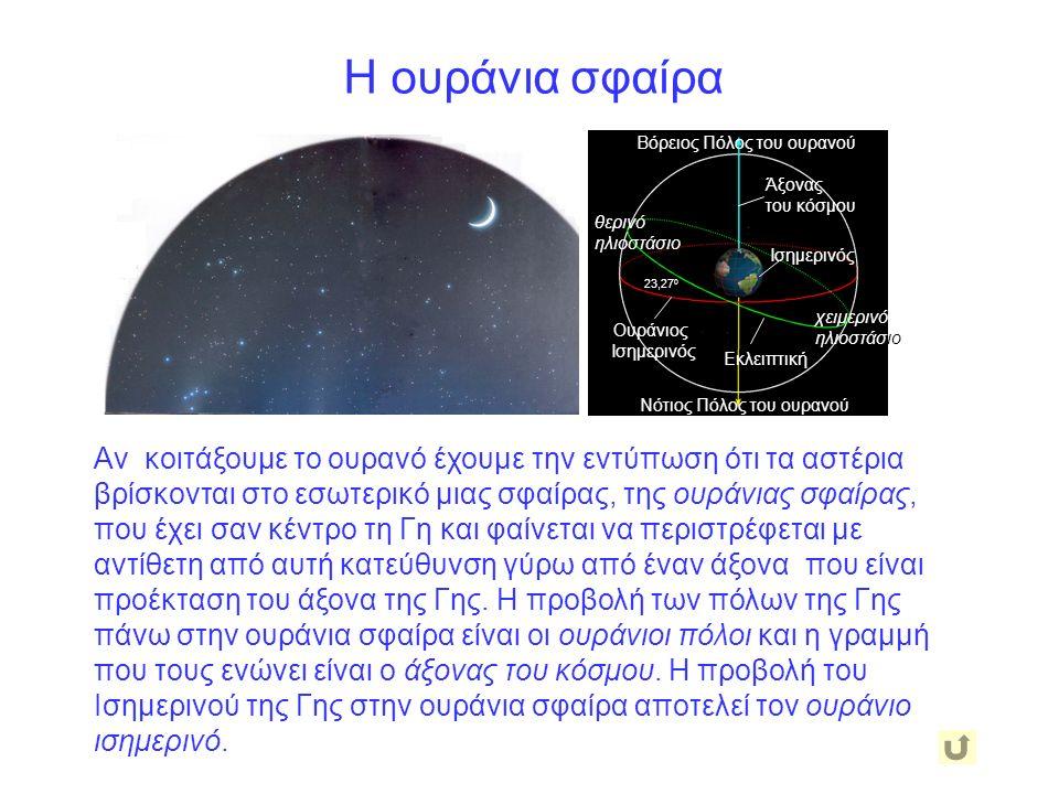 Η εναλλαγή των εποχών Η εναλλαγή των εποχών οφείλεται στο γεγονός ότι η Γη περιφέρεται γύρω από τον Ήλιο με τον άξονά της να έχει κλίση περίπου 23 0.