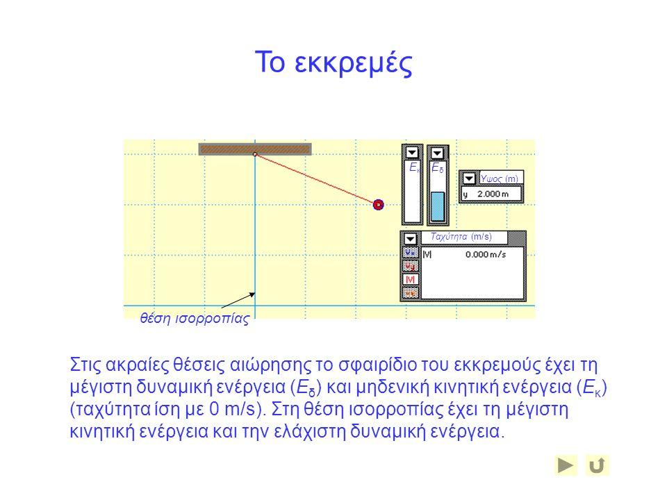 To εκκρεμές Το εκκρεμές στην πιο απλή μορφή του αποτελείται από ένα μικρό βαρίδι κρεμασμένο στην άκρη μιας κλωστής.