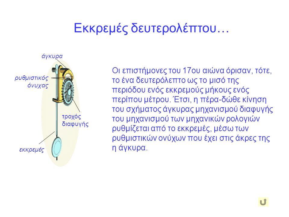 To εκκρεμές Στις ακραίες θέσεις αιώρησης το σφαιρίδιο του εκκρεμούς έχει τη μέγιστη δυναμική ενέργεια (Ε δ ) και μηδενική κινητική ενέργεια (Ε κ ) (ταχύτητα ίση με 0 m/s).