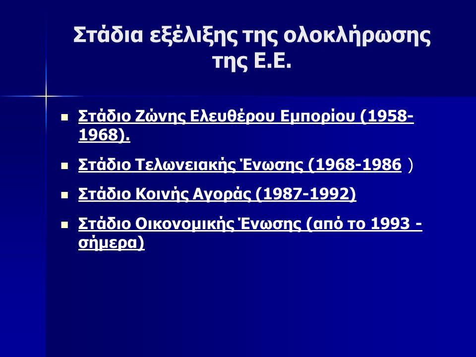 Στάδια εξέλιξης της ολοκλήρωσης της Ε.Ε. Στάδιο Ζώνης Ελευθέρου Εμπορίου (1958- 1968). Στάδιο Τελωνειακής Ένωσης (1968-1986 ) Στάδιο Κοινής Αγοράς (19