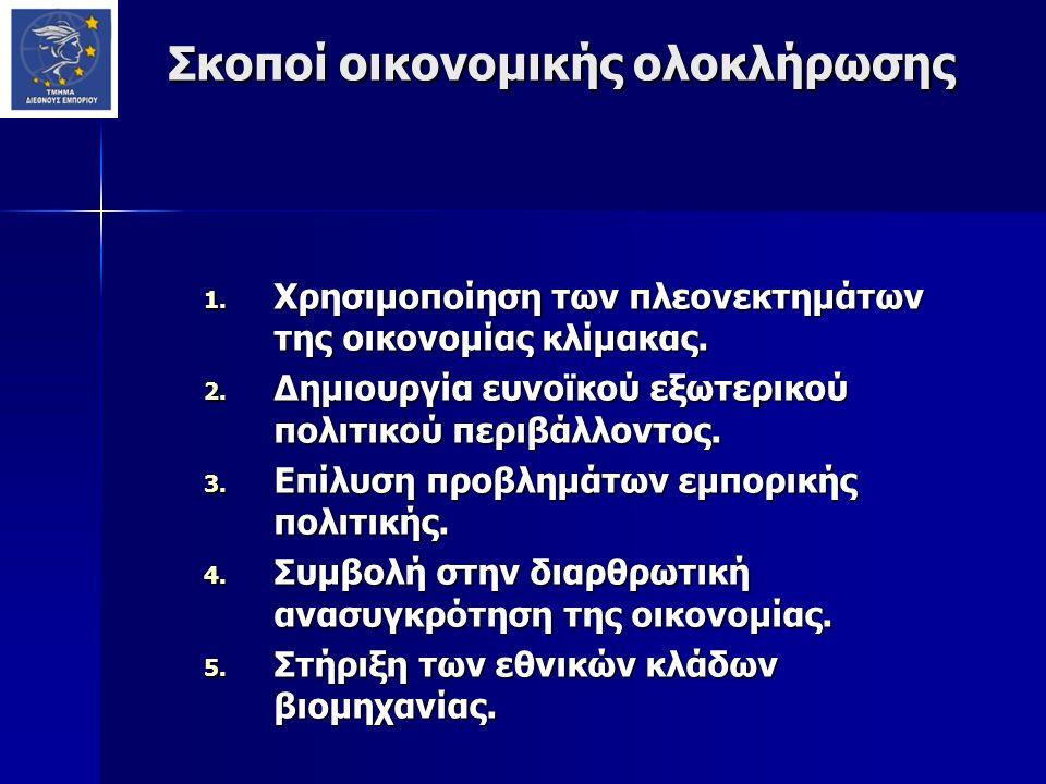 Σκοποί οικονομικής ολοκλήρωσης Σκοποί οικονομικής ολοκλήρωσης 1. Χρησιμοποίηση των πλεονεκτημάτων της οικονομίας κλίμακας. 2. Δημιουργία ευνοϊκού εξωτ