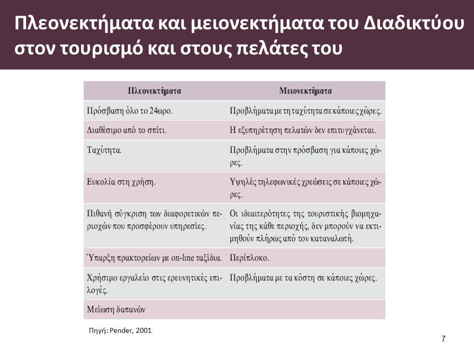 Το Ιnternet στην τουριστική αγορά της Ελλάδας 1/3 Τα περισσότερα sites δεν είναι ενημερωμένα και αναλόγως αναβαθμισμένα.