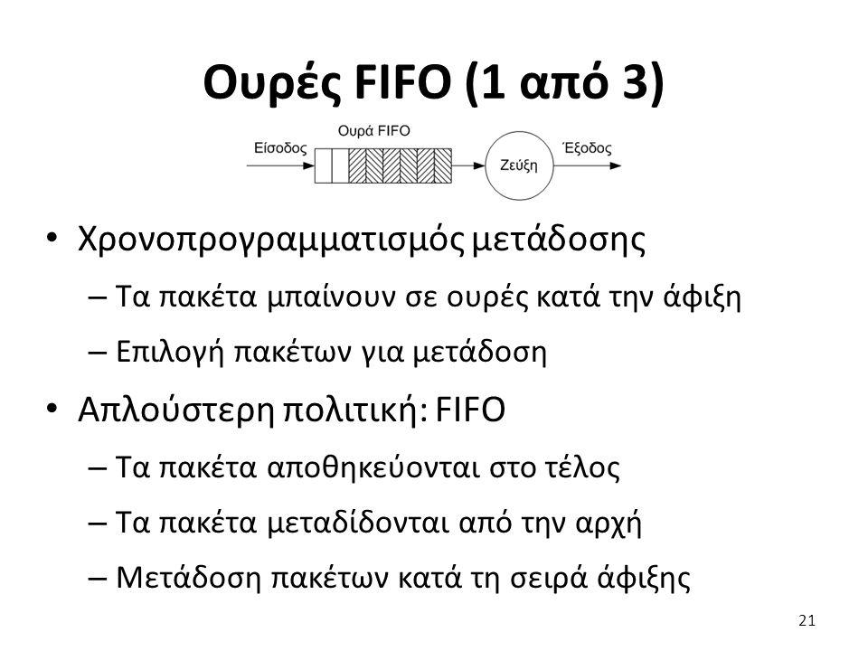 Ουρές FIFO (1 από 3) Χρονοπρογραμματισμός μετάδοσης – Τα πακέτα μπαίνουν σε ουρές κατά την άφιξη – Επιλογή πακέτων για μετάδοση Απλούστερη πολιτική: F