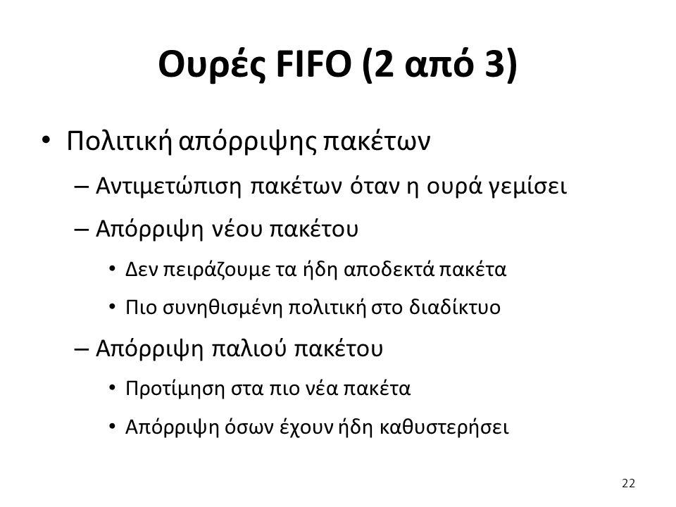 Ουρές FIFO (2 από 3) Πολιτική απόρριψης πακέτων – Αντιμετώπιση πακέτων όταν η ουρά γεμίσει – Απόρριψη νέου πακέτου Δεν πειράζουμε τα ήδη αποδεκτά πακέ