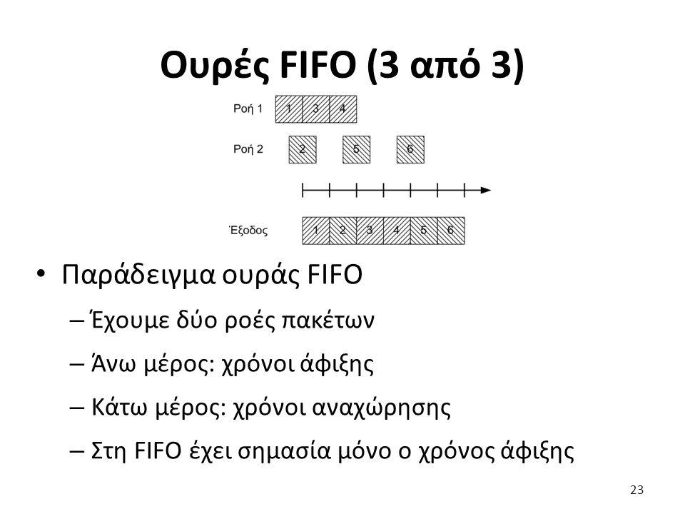 Ουρές FIFO (3 από 3) Παράδειγμα ουράς FIFO – Έχουμε δύο ροές πακέτων – Άνω μέρος: χρόνοι άφιξης – Κάτω μέρος: χρόνοι αναχώρησης – Στη FIFO έχει σημασί