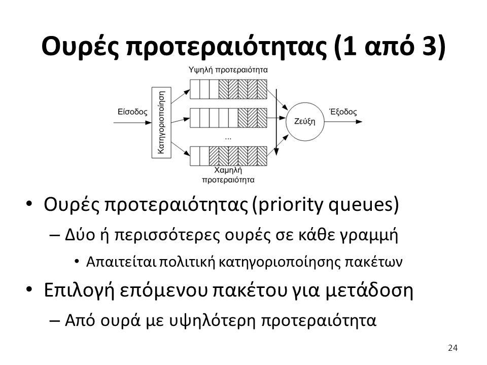 Ουρές προτεραιότητας (1 από 3) Ουρές προτεραιότητας (priority queues) – Δύο ή περισσότερες ουρές σε κάθε γραμμή Απαιτείται πολιτική κατηγοριοποίησης π