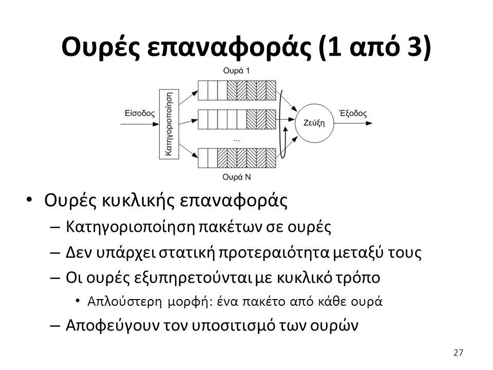 Ουρές επαναφοράς (1 από 3) Ουρές κυκλικής επαναφοράς – Κατηγοριοποίηση πακέτων σε ουρές – Δεν υπάρχει στατική προτεραιότητα μεταξύ τους – Οι ουρές εξυ