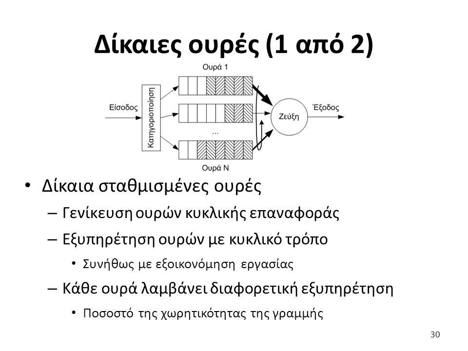 Δίκαιες ουρές (1 από 2) Δίκαια σταθμισμένες ουρές – Γενίκευση ουρών κυκλικής επαναφοράς – Εξυπηρέτηση ουρών με κυκλικό τρόπο Συνήθως με εξοικονόμηση ε