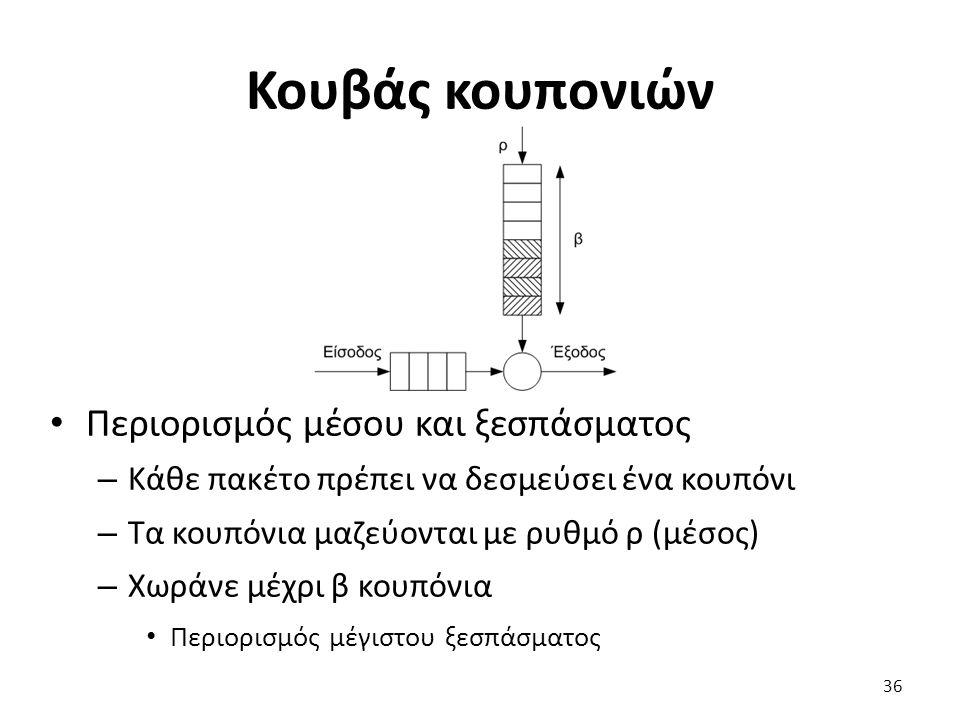 Κουβάς κουπονιών Περιορισμός μέσου και ξεσπάσματος – Κάθε πακέτο πρέπει να δεσμεύσει ένα κουπόνι – Τα κουπόνια μαζεύονται με ρυθμό ρ (μέσος) – Χωράνε