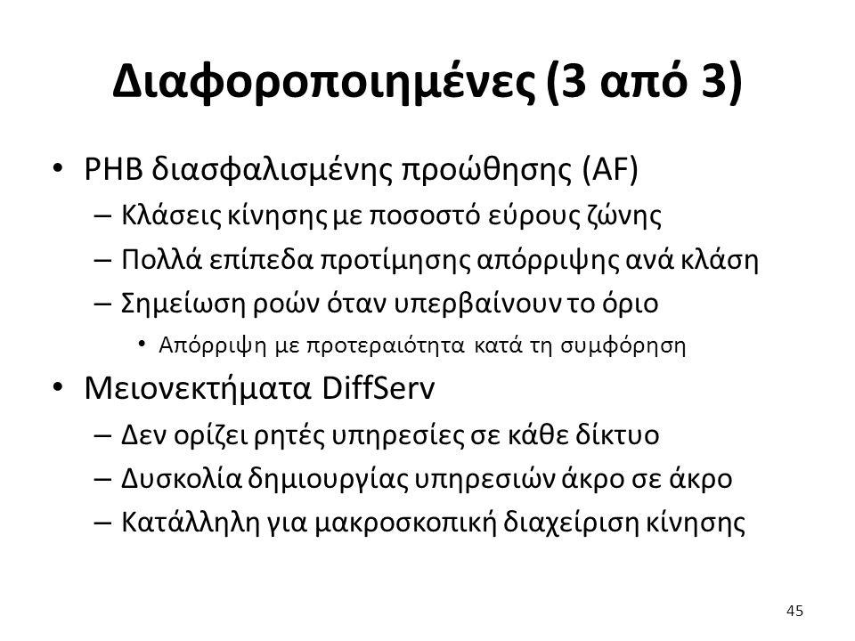 Διαφοροποιημένες (3 από 3) PHB διασφαλισμένης προώθησης (AF) – Κλάσεις κίνησης με ποσοστό εύρους ζώνης – Πολλά επίπεδα προτίμησης απόρριψης ανά κλάση
