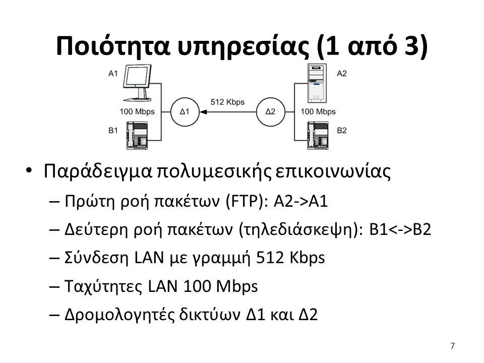 Ποιότητα υπηρεσίας (1 από 3) Παράδειγμα πολυμεσικής επικοινωνίας – Πρώτη ροή πακέτων (FTP): A2->A1 – Δεύτερη ροή πακέτων (τηλεδιάσκεψη): B1 B2 – Σύνδε