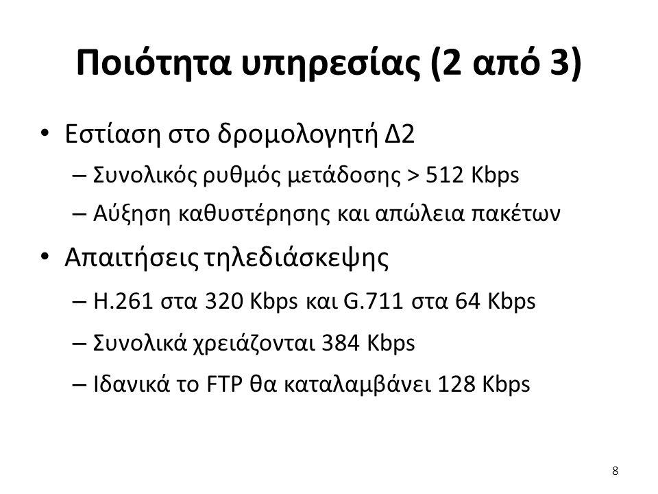 Ποιότητα υπηρεσίας (2 από 3) Εστίαση στο δρομολογητή Δ2 – Συνολικός ρυθμός μετάδοσης > 512 Kbps – Αύξηση καθυστέρησης και απώλεια πακέτων Απαιτήσεις τ