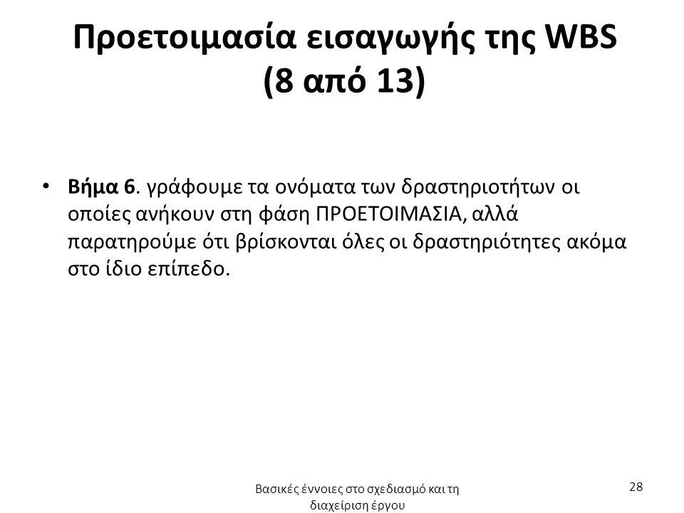 Προετοιμασία εισαγωγής της WBS (8 από 13) Βήμα 6. γράφουμε τα ονόματα των δραστηριοτήτων οι οποίες ανήκουν στη φάση ΠΡΟΕΤΟΙΜΑΣΙΑ, αλλά παρατηρούμε ότι