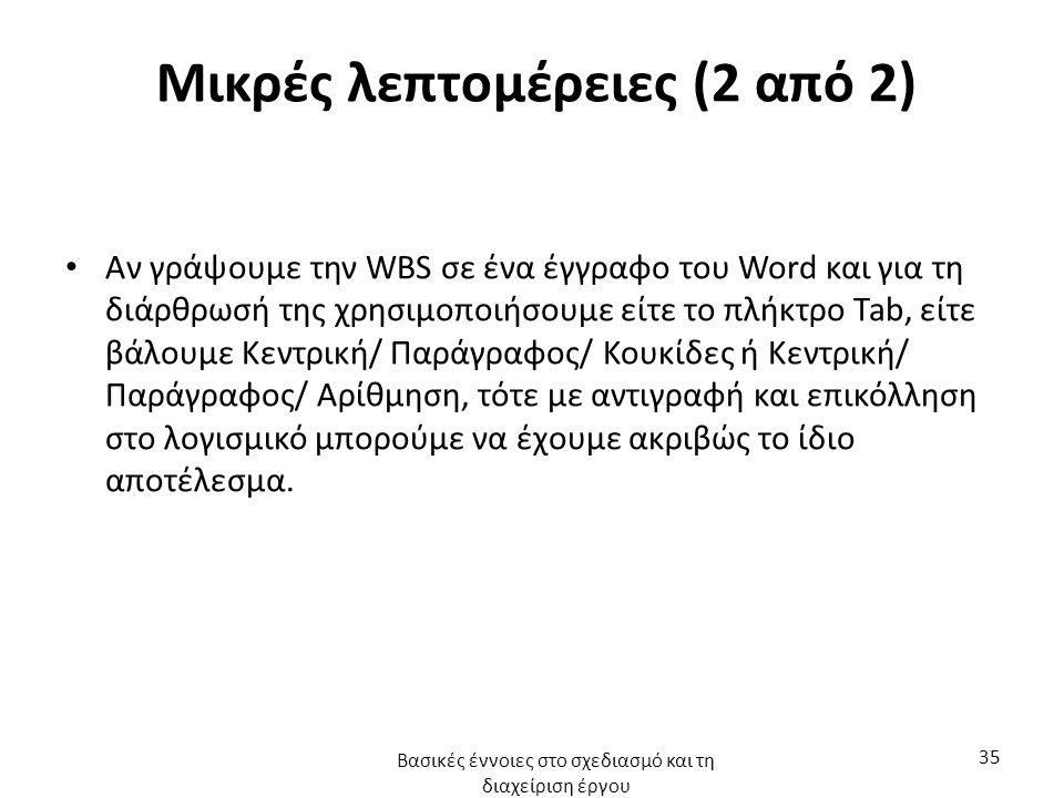Μικρές λεπτομέρειες (2 από 2) Αν γράψουμε την WBS σε ένα έγγραφο του Word και για τη διάρθρωσή της χρησιμοποιήσουμε είτε το πλήκτρο Tab, είτε βάλουμε Κεντρική/ Παράγραφος/ Κουκίδες ή Κεντρική/ Παράγραφος/ Αρίθμηση, τότε με αντιγραφή και επικόλληση στο λογισμικό μπορούμε να έχουμε ακριβώς το ίδιο αποτέλεσμα.