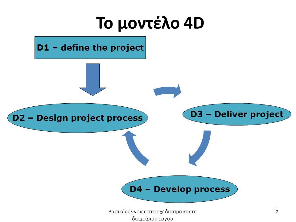 Το μοντέλο 4D D2 – Design project process Βασικές έννοιες στο σχεδιασμό και τη διαχείριση έργου 6 D1 – define the project D3 – Deliver project D4 – Develop process