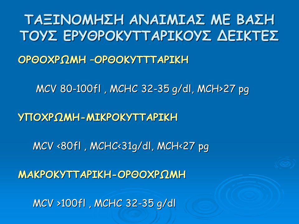 ΤΑΞΙΝΟΜΗΣΗ ΑΝΑΙΜΙΑΣ ΜΕ ΒΑΣΗ ΤΟΥΣ ΕΡΥΘΡΟΚΥΤΤΑΡΙΚΟΥΣ ΔΕΙΚΤΕΣ ΟΡΘΟΧΡΩΜΗ –ΟΡΘΟΚΥΤΤΤΑΡΙΚΗ MCV 80-100fl, MCHC 32-35 g/dl, MCH>27 pg MCV 80-100fl, MCHC 32-35 g/dl, MCH>27 pgΥΠΟΧΡΩΜΗ-ΜΙΚΡΟΚΥΤΤΑΡΙΚΗ MCV <80fl, MCHC<31g/dl, MCH<27 pg MCV <80fl, MCHC<31g/dl, MCH<27 pgΜΑΚΡΟΚΥΤΤΑΡΙΚΗ-ΟΡΘΟΧΡΩΜΗ MCV >100fl, MCHC 32-35 g/dl MCV >100fl, MCHC 32-35 g/dl