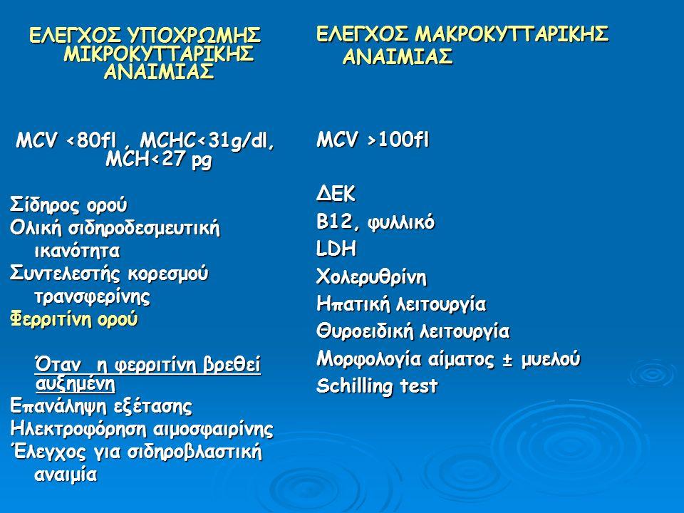 ΕΛΕΓΧΟΣ ΥΠΟΧΡΩΜΗΣ ΜΙΚΡΟΚΥΤΤΑΡΙΚΗΣ ΑΝΑΙΜΙΑΣ MCV <80fl, MCHC<31g/dl, MCH<27 pg Σίδηρος ορού Ολική σιδηροδεσμευτική ικανότητα ικανότητα Συντελεστής κορεσμού τρανσφερίνης τρανσφερίνης Φερριτίνη ορού Όταν η φερριτίνη βρεθεί αυξημένη Όταν η φερριτίνη βρεθεί αυξημένη Επανάληψη εξέτασης Ηλεκτροφόρηση αιμοσφαιρίνης Έλεγχος για σιδηροβλαστική αναιμία αναιμία ΕΛΕΓΧΟΣ ΜΑΚΡΟΚΥΤΤΑΡΙΚΗΣ ΑΝΑΙΜΙΑΣ MCV >100fl ΔΕΚ Β12, φυλλικό LDHΧολερυθρίνη Ηπατική λειτουργία Θυροειδική λειτουργία Μορφολογία αίματος ± μυελού Schilling test