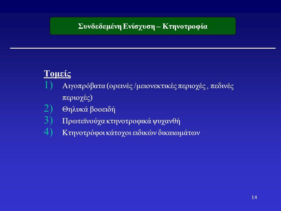 Συνδεδεμένη Ενίσχυση – Κτηνοτροφία Τομείς 1) Αιγοπρόβατα (ορεινές /μειονεκτικές περιοχές, πεδινές περιοχές) 2) Θηλυκά βοοειδή 3) Πρωτεϊνούχα κτηνοτροφικά ψυχανθή 4) Κτηνοτρόφοι κάτοχοι ειδικών δικαιωμάτων 14