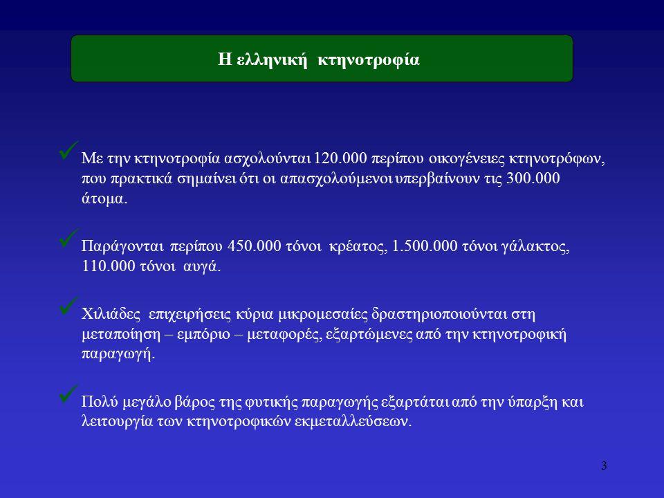 Β) Πρόγραμμα Αγροτικής Ανάπτυξης 2014 – 2020 Μέτρα όπως: Επενδύσεις για τη βελτίωση των επιδόσεων & της βιωσιμότητας των γεωργικών εκμεταλλεύσεων (τα γνωστά Σχέδια Βελτίωσης).
