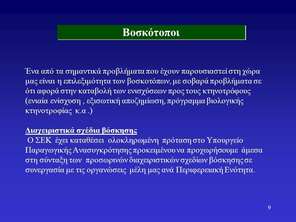 Ένα από τα σημαντικά προβλήματα που έχουν παρουσιαστεί στη χώρα μας είναι η επιλεξιμότητα των βοσκοτόπων, με σοβαρά προβλήματα σε ότι αφορά στην καταβολή των ενισχύσεων προς τους κτηνοτρόφους (ενιαία ενίσχυση, εξισωτική αποζημίωση, πρόγραμμα βιολογικής κτηνοτροφίας κ.α.) Διαχειριστικά σχέδια βόσκησης Ο ΣΕΚ έχει καταθέσει ολοκληρωμένη πρόταση στο Υπουργείο Παραγωγικής Ανασυγκρότησης προκειμένου να προχωρήσουμε άμεσα στη σύνταξη των προσωρινών διαχειριστικών σχεδίων βόσκησης σε συνεργασία με τις οργανώσεις μέλη μας ανά Περιφερειακή Ενότητα.