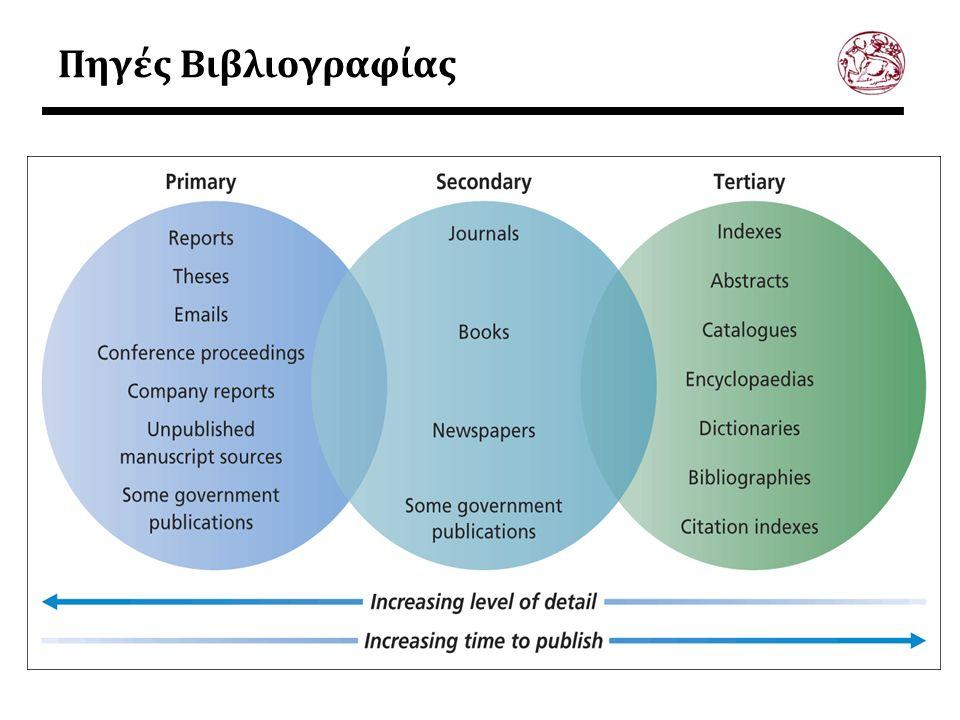 Πηγές Βιβλιογραφίας