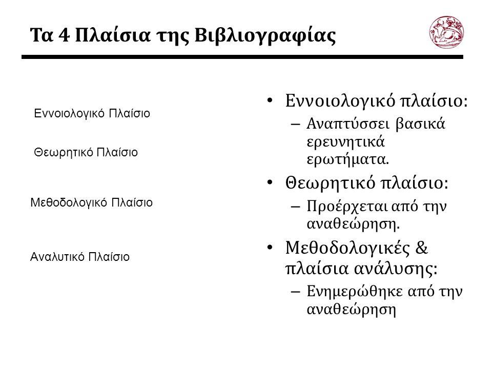 Η Βιβλιογραφική Επισκόπηση Επιτρέπει την ερμηνεία Αναγνωρίζει κενά Αποκαλύπτει εννοιολογικές παραδόσεις Εκθέτει πλαίσια Δημιουργεί Ερευνητικά Ερωτήματα Αναγνωρίζει Ανάγκες Προσδίδει νομιμότητα Λειτουργίες της Βιβλιογραφίας