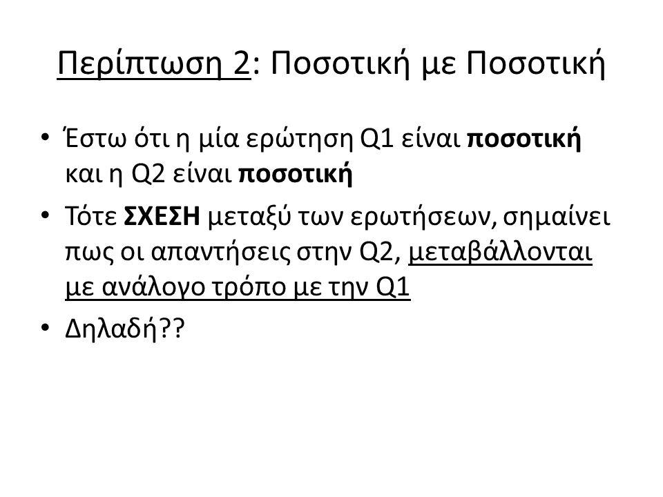 Περίπτωση 2: Ποσοτική με Ποσοτική Έστω ότι η μία ερώτηση Q1 είναι ποσοτική και η Q2 είναι ποσοτική Τότε ΣΧΕΣΗ μεταξύ των ερωτήσεων, σημαίνει πως οι απαντήσεις στην Q2, μεταβάλλονται με ανάλογο τρόπο με την Q1 Δηλαδή