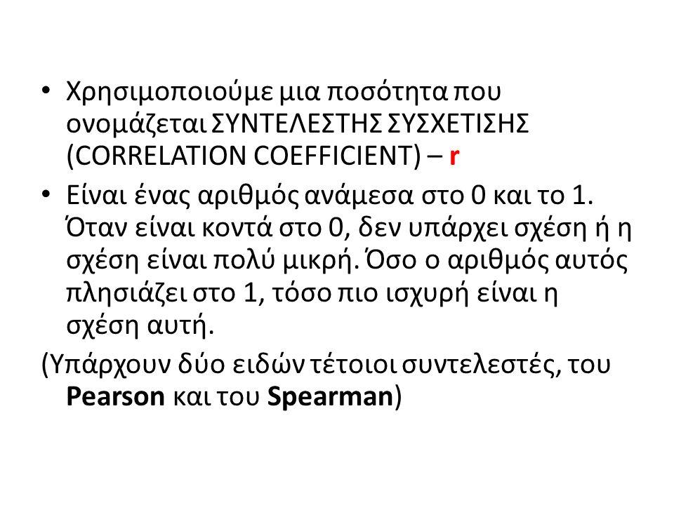 Χρησιμοποιούμε μια ποσότητα που ονομάζεται ΣΥΝΤΕΛΕΣΤΗΣ ΣΥΣΧΕΤΙΣΗΣ (CORRELATION COEFFICIENT) – r Είναι ένας αριθμός ανάμεσα στο 0 και το 1. Όταν είναι