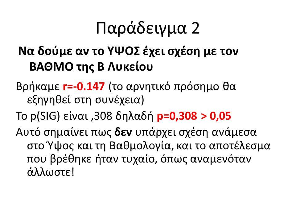 Παράδειγμα 2 Να δούμε αν το ΥΨΟΣ έχει σχέση με τον ΒΑΘΜΟ της Β Λυκείου Βρήκαμε r=-0.147 (το αρνητικό πρόσημο θα εξηγηθεί στη συνέχεια) Το p(SIG) είναι