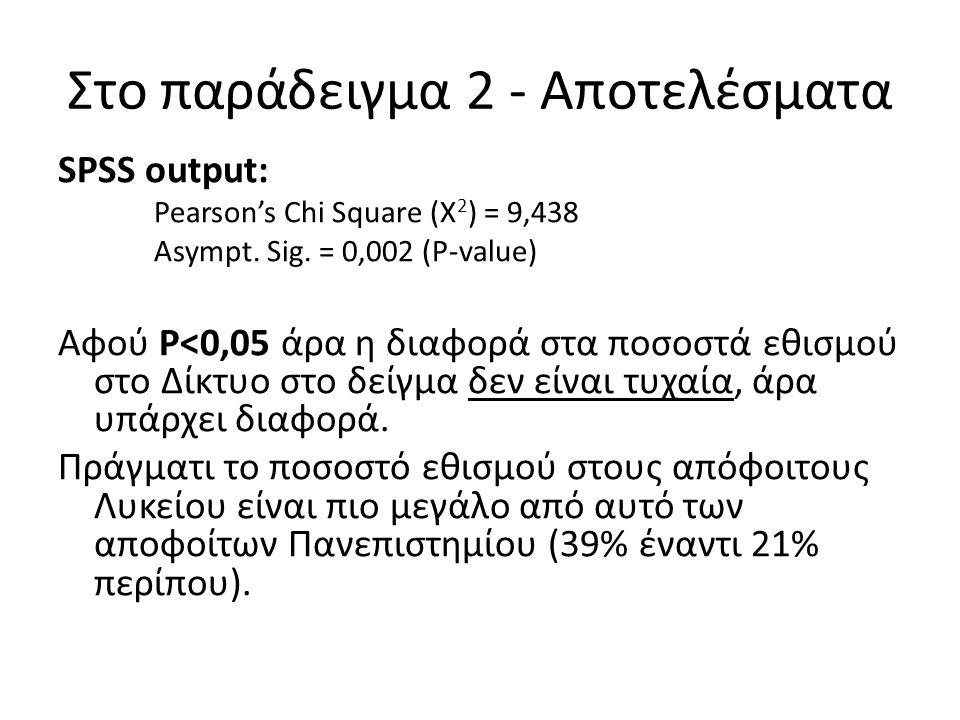 Στο παράδειγμα 2 - Αποτελέσματα SPSS output: Pearson's Chi Square (Χ 2 ) = 9,438 Asympt.