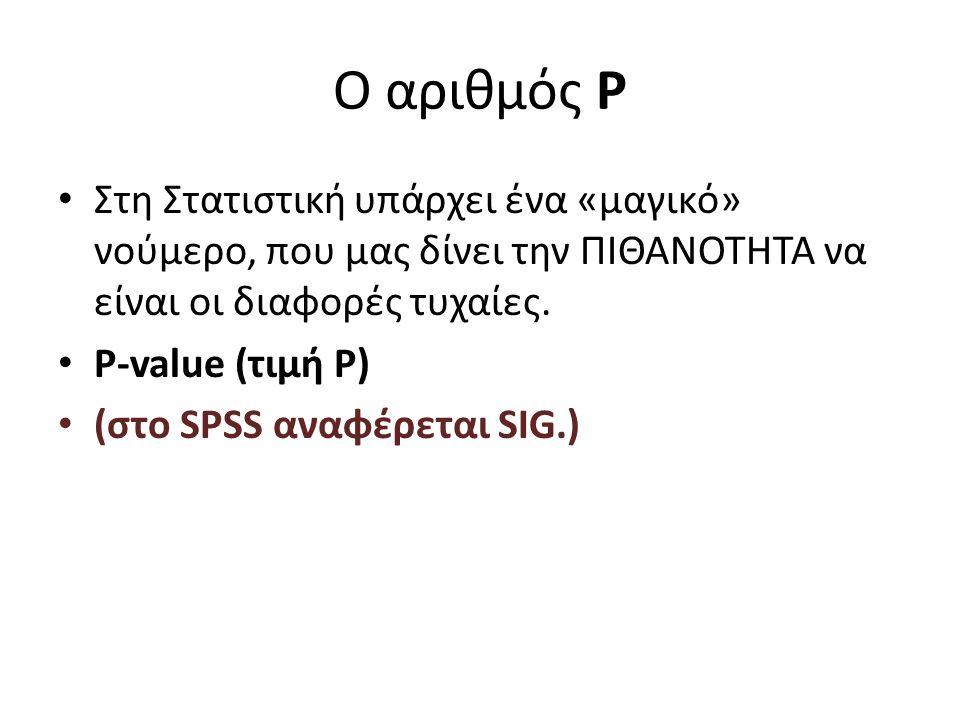 Ο αριθμός P Στη Στατιστική υπάρχει ένα «μαγικό» νούμερο, που μας δίνει την ΠΙΘΑΝΟΤΗΤΑ να είναι οι διαφορές τυχαίες.
