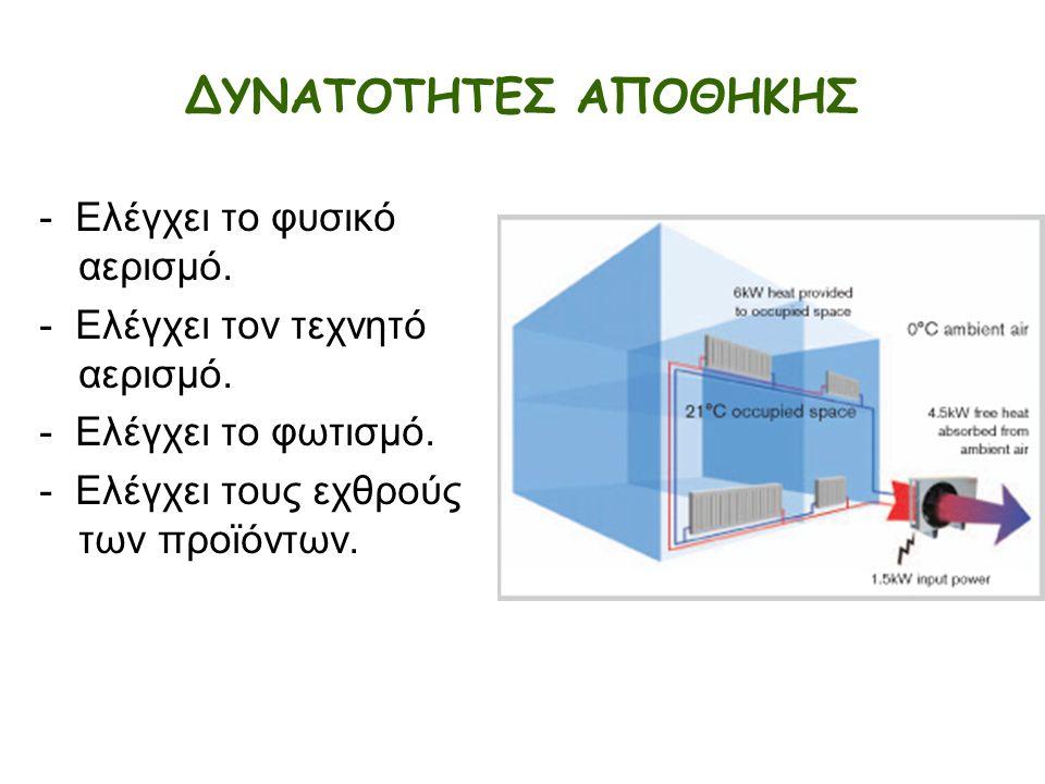 ΔΥΝΑΤΟΤΗΤΕΣ ΑΠΟΘΗΚΗΣ - Ελέγχει το φυσικό αερισμό. - Ελέγχει τον τεχνητό αερισμό.