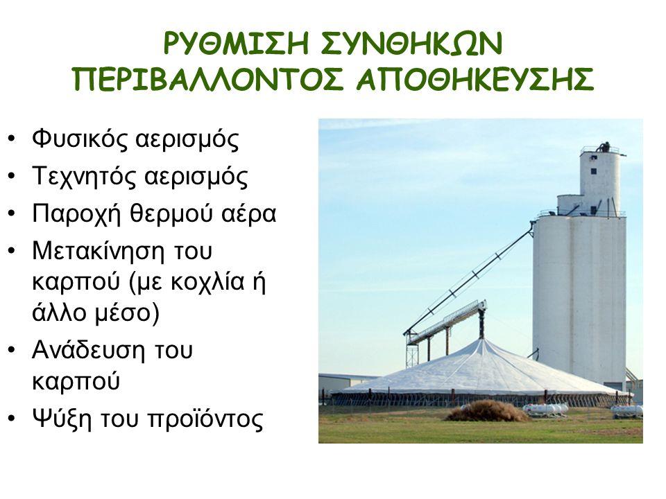 ΡΥΘΜΙΣΗ ΣΥΝΘΗΚΩΝ ΠΕΡΙΒΑΛΛΟΝΤΟΣ ΑΠΟΘΗΚΕΥΣΗΣ Φυσικός αερισμός Τεχνητός αερισμός Παροχή θερμού αέρα Μετακίνηση του καρπού (με κοχλία ή άλλο μέσο) Ανάδευση του καρπού Ψύξη του προϊόντος