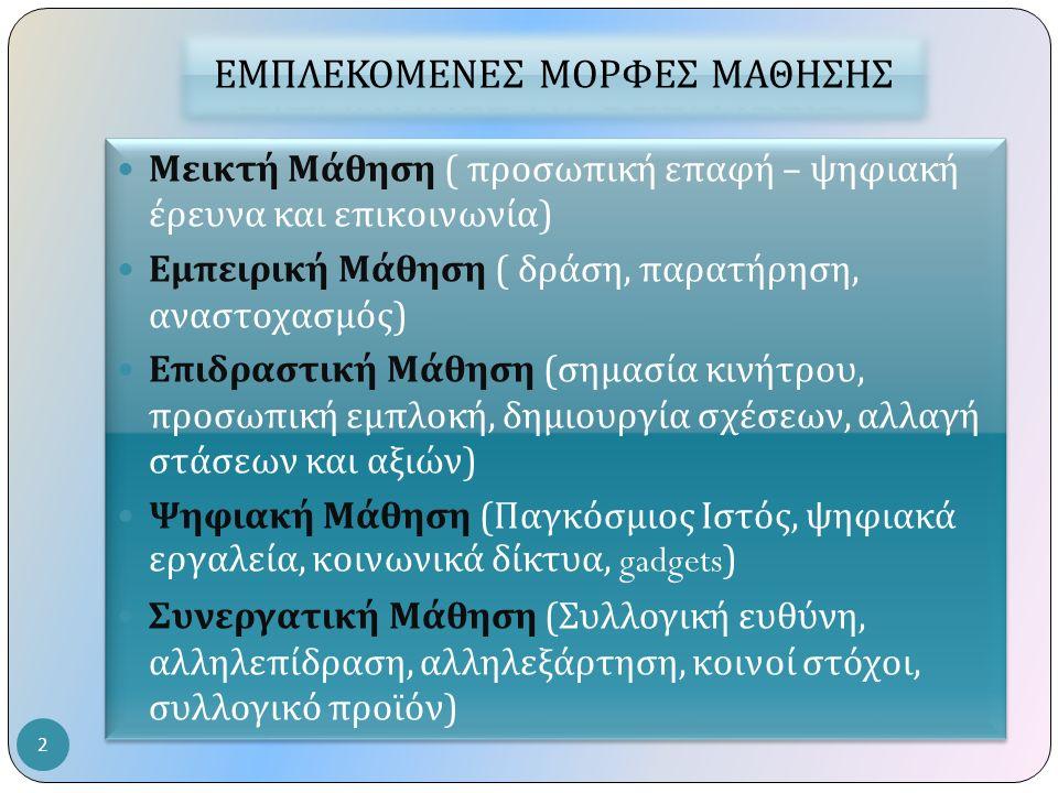 Τρό π οι να ε π ικοινωνήσουμε … 23 nikinist@yahoo.gr nikinist@gmail.com http://www.linkedin.com/pub/niki-nistikaki/36/67/733 https://twitter.com/NISTIKAKI http://www.mainstreamandspecialeducation.com/ http://fylo.wikispaces.com/ http://www.etwinning.net Skype niki.nistikaki2 http://www.slideshare.net