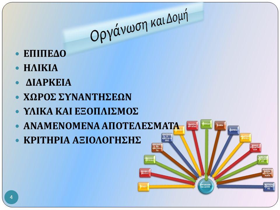Καλή γνώση Συνεργατικής Μάθησης Συμβόλαια Ομάδας Ανάθεση ρόλων Δραστηριότητες Γνωριμίας, εμ π ιστοσύνης, ανοίγματος - κλεισίματος συναντήσεων, ενεργητικής ακρόασης, λήψης α π οφάσεων κ.