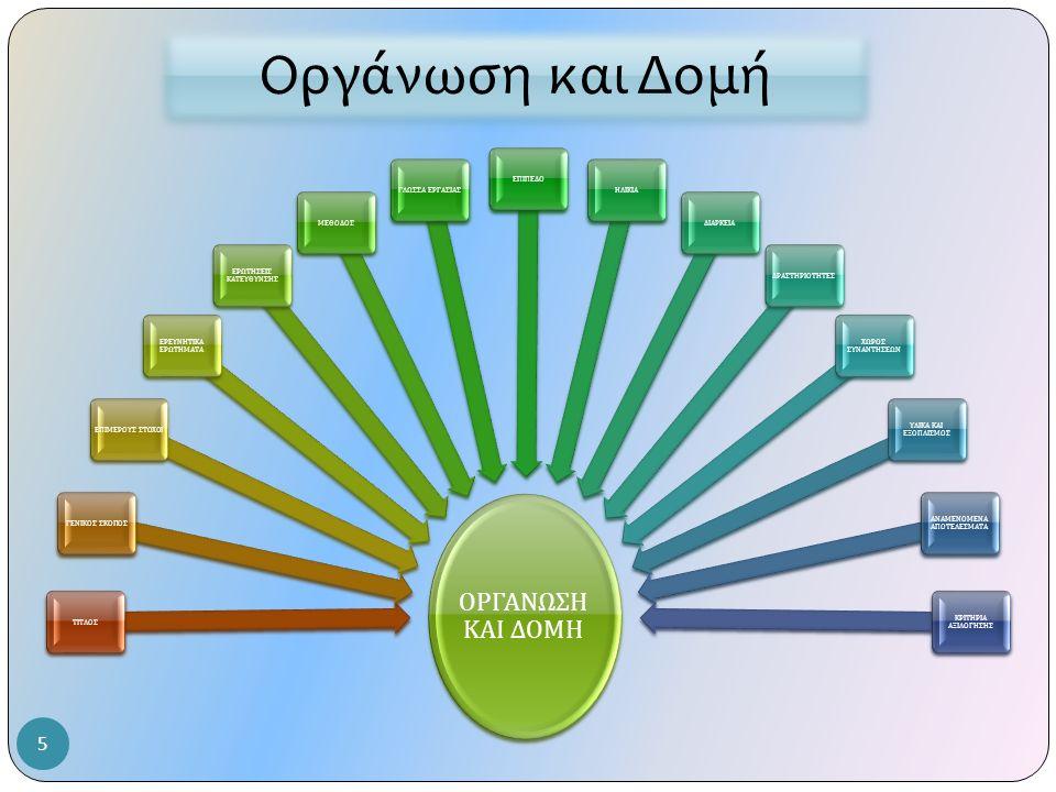 Οργάνωση Σχολικής Μονάδας Κατανομή Πόρων Οργανόγραμμα Έγγραφα Ε π αφές με γονείς εξωσχολικούς φορείς και κοινοτικούς π αράγοντες Γενίκευση Πρακτικής σε διαφορετικά γνωστικά αντικείμενα και βαθμίδες Πρακτική εφαρμογή Δια π ροσω π ικές δεξιότητες Χρηματοδότηση Υλικοτεχνική υ π οδομή Εξωσχολικές δραστηριότητες Υλικά ΠΡΟΫΠΟΘΕΣΕΙΣ ΚΑΛΗΣ ΕΦΑΡΜΟΓΗΣ 16