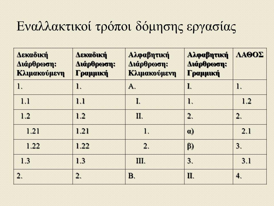 Εναλλακτικοί τρόποι δόμησης εργασίας ΔεκαδικήΔιάρθρωση:ΚλιμακούμενηΔεκαδικήΔιάρθρωση:ΓραμμικήΑλφαβητικήΔιάρθρωση:ΚλιμακούμενηΑλφαβητικήΔιάρθρωση:ΓραμμικήΛΑΘΟΣ 1.1.Α.Ι.1.