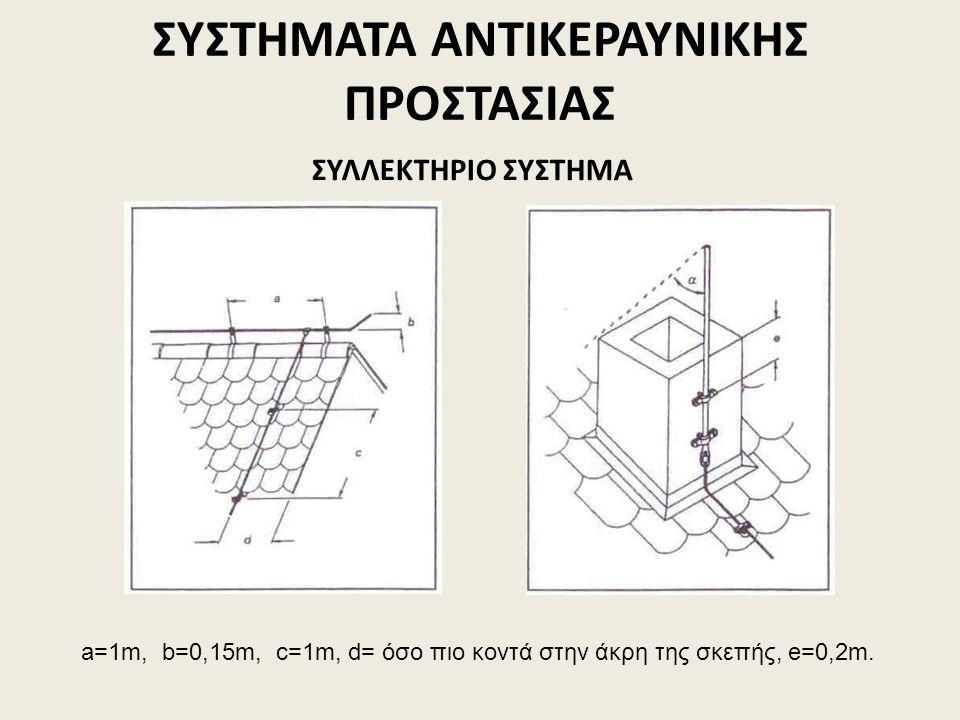 ΣΥΣΤΗΜΑΤΑ ΑΝΤΙΚΕΡΑΥΝΙΚΗΣ ΠΡΟΣΤΑΣΙΑΣ ΣΥΛΛΕΚΤΗΡΙΟ ΣΥΣΤΗΜΑ a=1m, b=0,15m, c=1m, d= όσο πιο κοντά στην άκρη της σκεπής, e=0,2m.