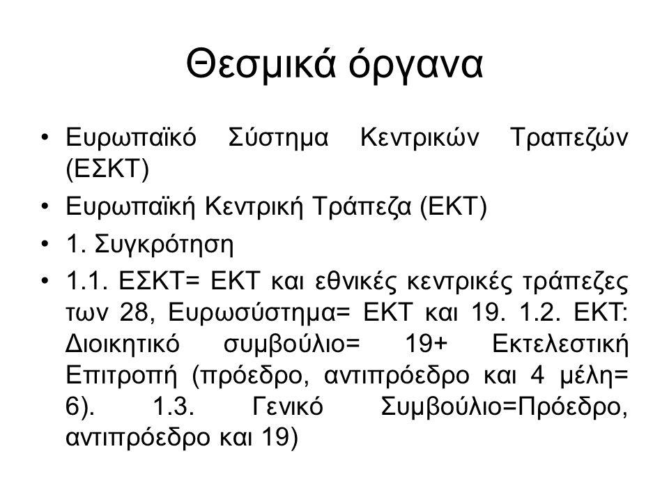 2.Διαδικασία λήψης αποφάσεων Διοικητικό Συμβούλιο 2.1.